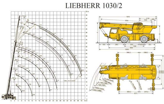 LIEBHERR 1030-2